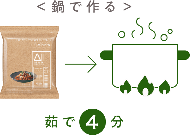 All -in PASTAのつくり方